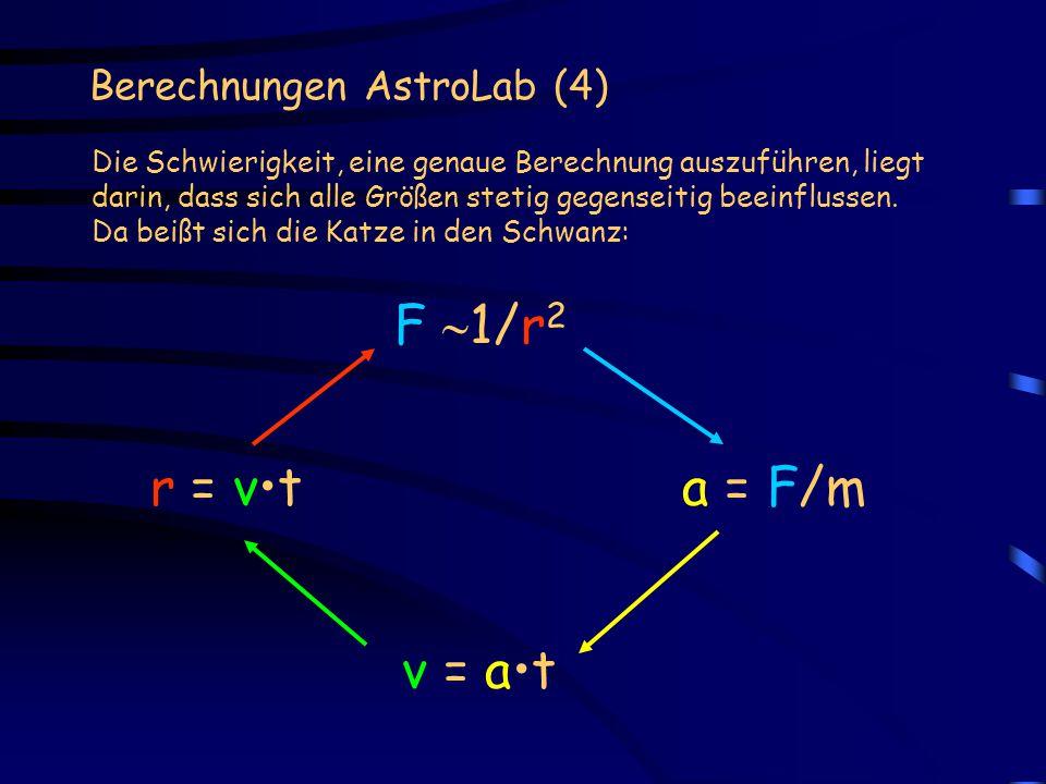 Berechnungen AstroLab (4) Die Schwierigkeit, eine genaue Berechnung auszuführen, liegt darin, dass sich alle Größen stetig gegenseitig beeinflussen. D