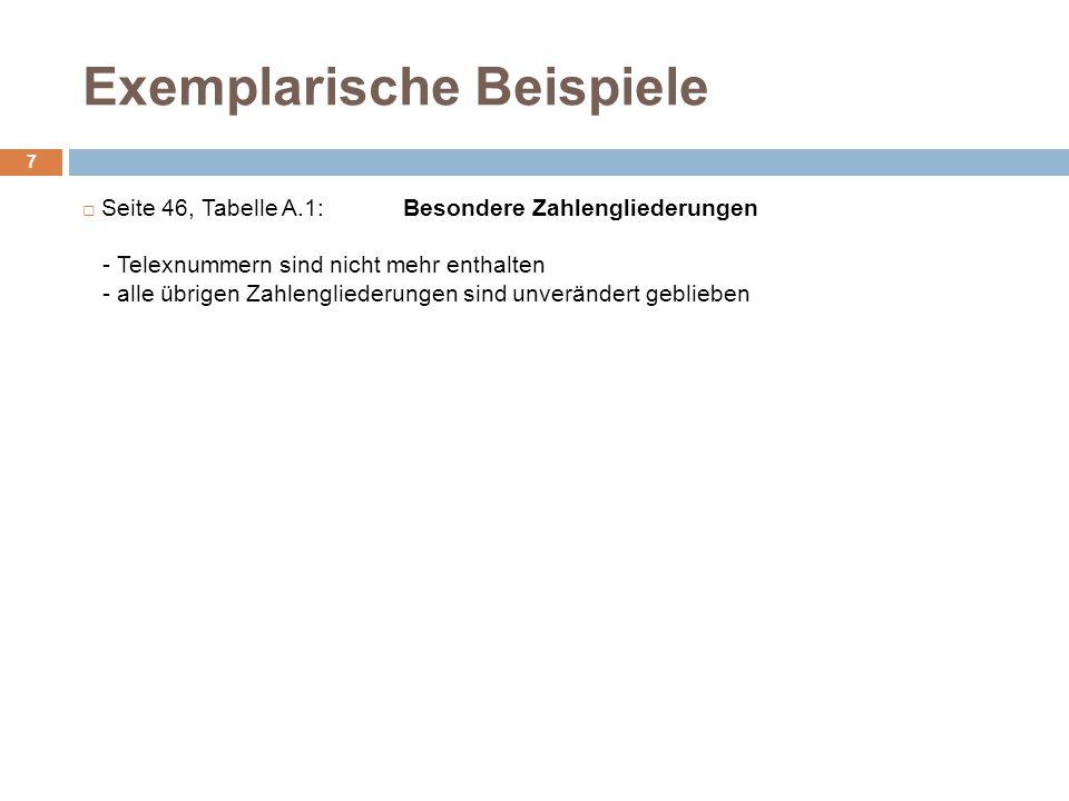 Exemplarische Beispiele 7 Seite 46, Tabelle A.1:Besondere Zahlengliederungen - Telexnummern sind nicht mehr enthalten - alle übrigen Zahlengliederunge