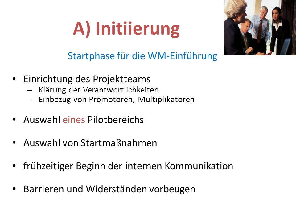 A) Initiierung Startphase für die WM-Einführung Einrichtung des Projektteams – Klärung der Verantwortlichkeiten – Einbezug von Promotoren, Multiplikat