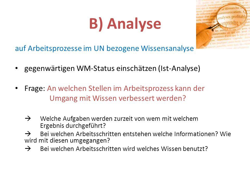 B) Analyse auf Arbeitsprozesse im UN bezogene Wissensanalyse gegenwärtigen WM-Status einschätzen (Ist-Analyse) Frage: An welchen Stellen im Arbeitsprozess kann der Umgang mit Wissen verbessert werden.