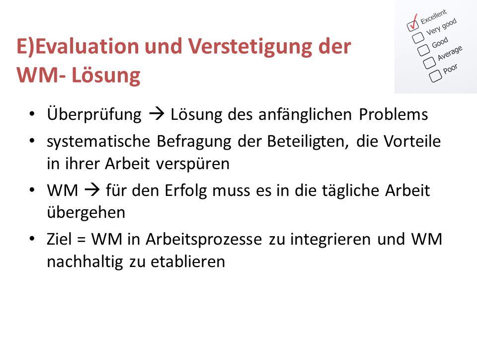 E)Evaluation und Verstetigung der WM- Lösung Überprüfung Lösung des anfänglichen Problems systematische Befragung der Beteiligten, die Vorteile in ihr