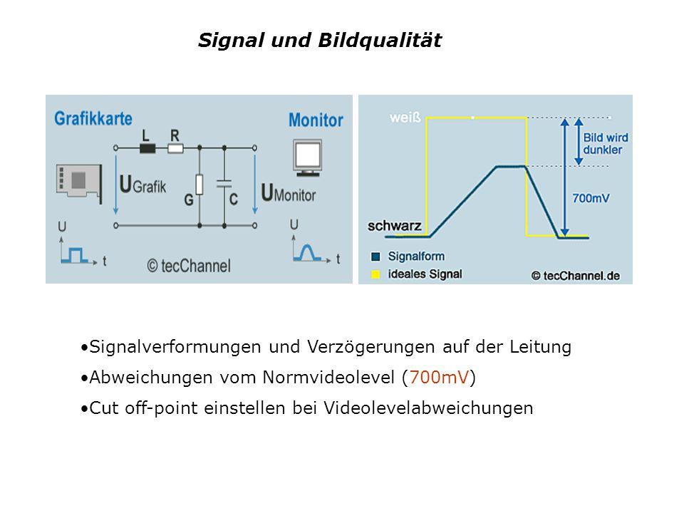 Signalverformungen und Verzögerungen auf der Leitung Abweichungen vom Normvideolevel (700mV) Cut off-point einstellen bei Videolevelabweichungen Signa