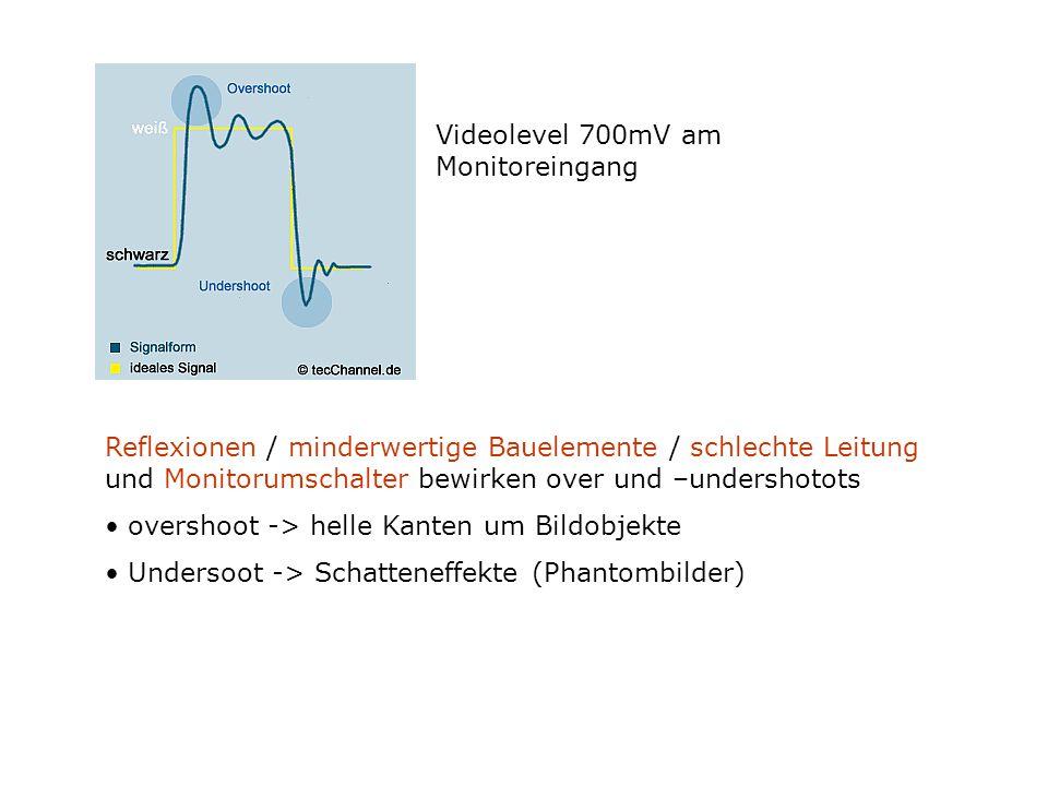 Reflexionen / minderwertige Bauelemente / schlechte Leitung und Monitorumschalter bewirken over und –undershotots overshoot -> helle Kanten um Bildobj