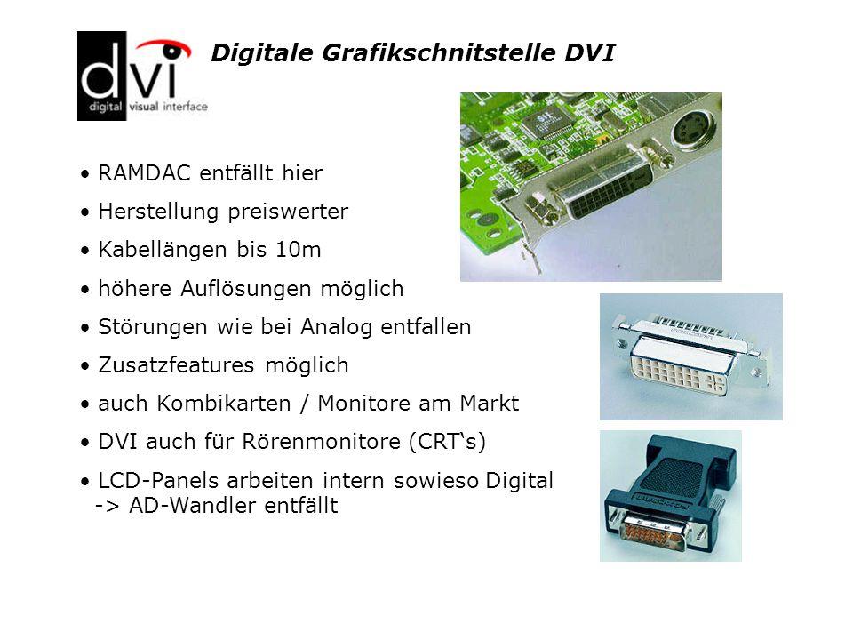 Digitale Grafikschnitstelle DVI RAMDAC entfällt hier Herstellung preiswerter Kabellängen bis 10m höhere Auflösungen möglich Störungen wie bei Analog e