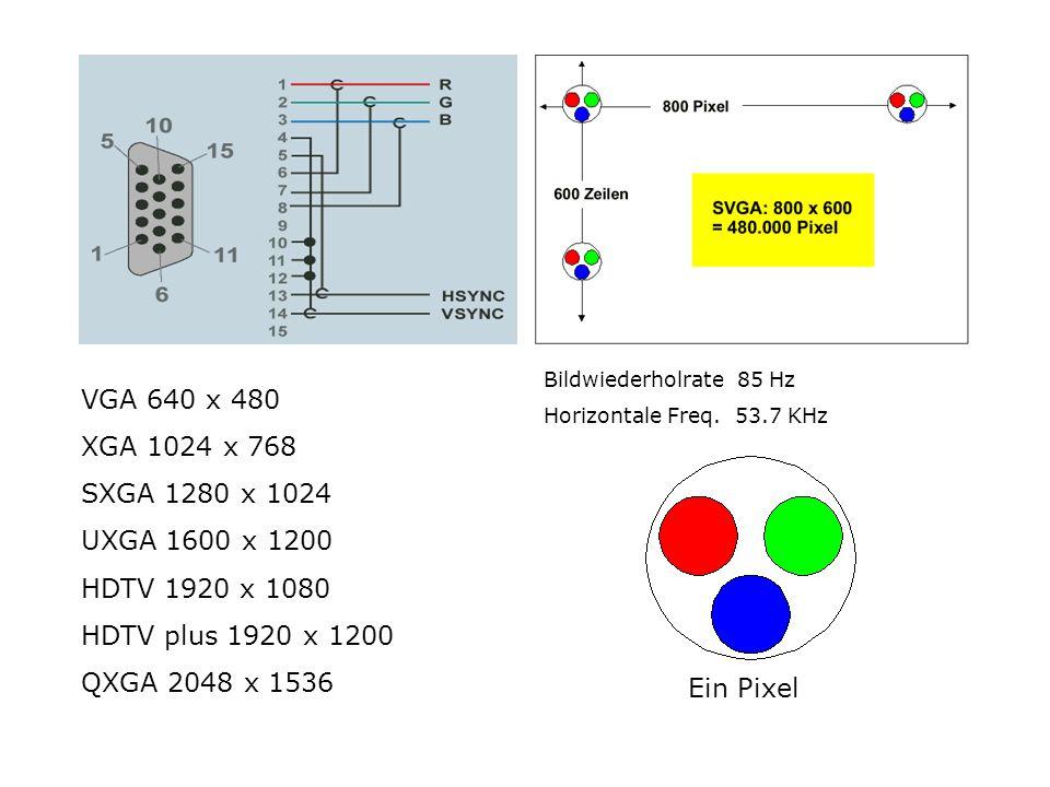 Ein Pixel Bildwiederholrate 85 Hz Horizontale Freq. 53.7 KHz VGA 640 x 480 XGA 1024 x 768 SXGA 1280 x 1024 UXGA 1600 x 1200 HDTV 1920 x 1080 HDTV plus