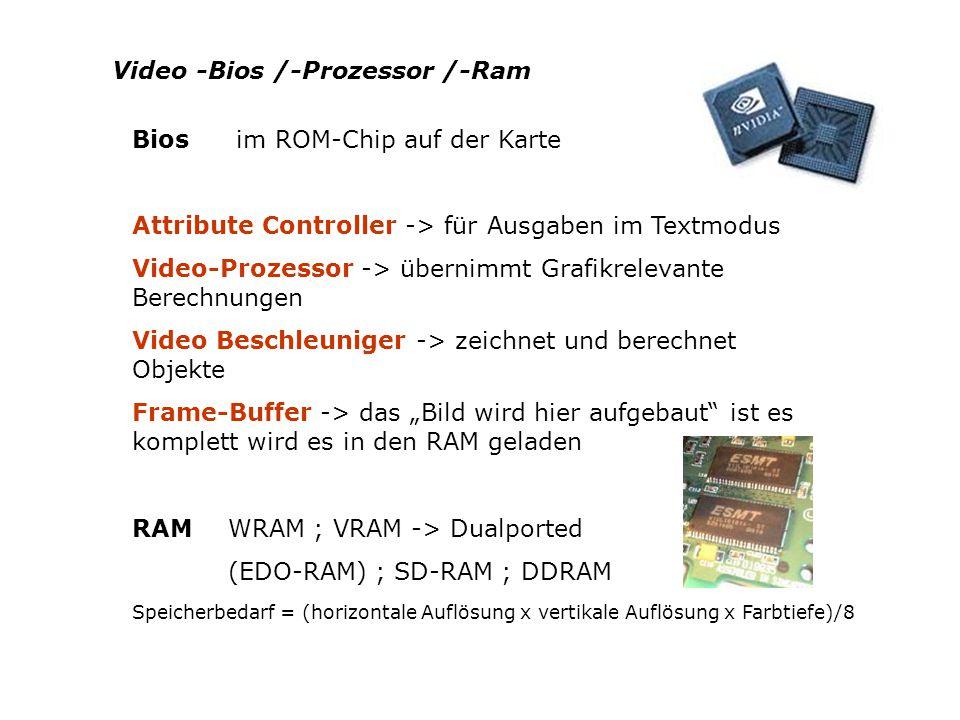 Video -Bios /-Prozessor /-Ram Bios im ROM-Chip auf der Karte Attribute Controller -> für Ausgaben im Textmodus Video-Prozessor -> übernimmt Grafikrele