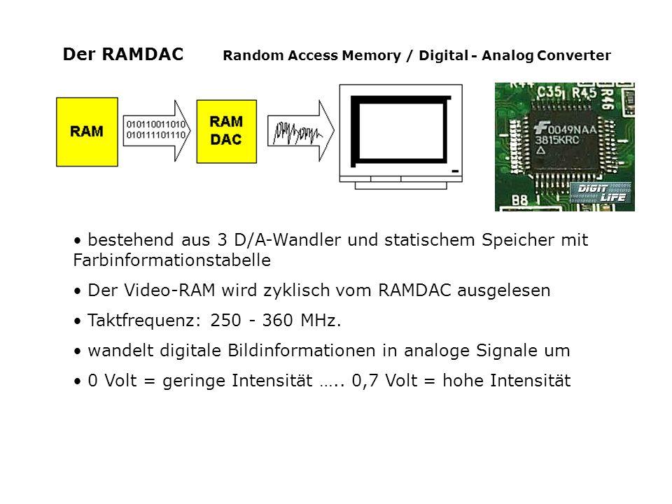 Der RAMDAC Random Access Memory / Digital - Analog Converter bestehend aus 3 D/A-Wandler und statischem Speicher mit Farbinformationstabelle Der Video