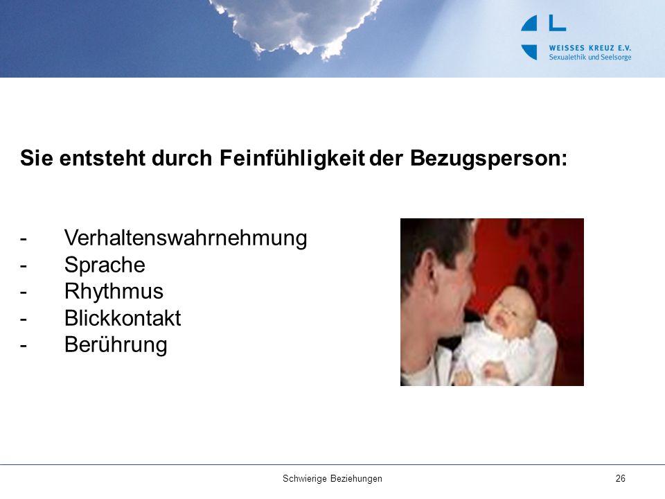 Sie entsteht durch Feinfühligkeit der Bezugsperson: -Verhaltenswahrnehmung -Sprache -Rhythmus -Blickkontakt -Berührung Schwierige Beziehungen26