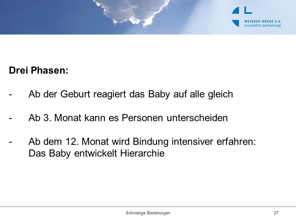 Drei Phasen: -Ab der Geburt reagiert das Baby auf alle gleich -Ab 3. Monat kann es Personen unterscheiden -Ab dem 12. Monat wird Bindung intensiver er