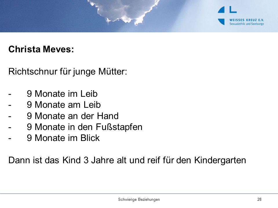 Christa Meves: Richtschnur für junge Mütter: -9 Monate im Leib -9 Monate am Leib -9 Monate an der Hand -9 Monate in den Fußstapfen -9 Monate im Blick