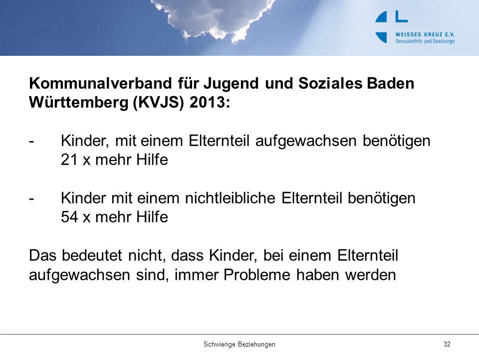 Kommunalverband für Jugend und Soziales Baden Württemberg (KVJS) 2013: -Kinder, mit einem Elternteil aufgewachsen benötigen 21 x mehr Hilfe -Kinder mi