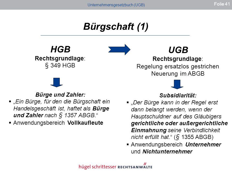 Unternehmensgesetzbuch (UGB) Bürgschaft (1) Folie 41 HGB Rechtsgrundlage: § 349 HGB Bürge und Zahler: Ein Bürge, für den die Bürgschaft ein Handelsgeschäft ist, haftet als Bürge und Zahler nach § 1357 ABGB.