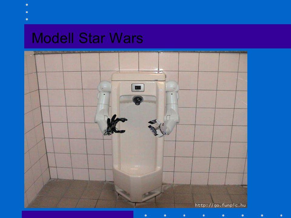 Modell Star Wars