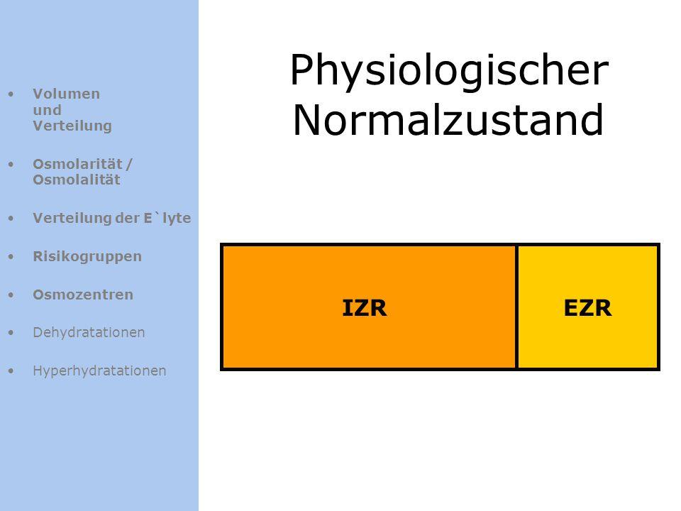 Physiologischer Normalzustand IZREZR Volumen und Verteilung Osmolarität / Osmolalität Verteilung der E`lyte Risikogruppen Osmozentren Dehydratationen