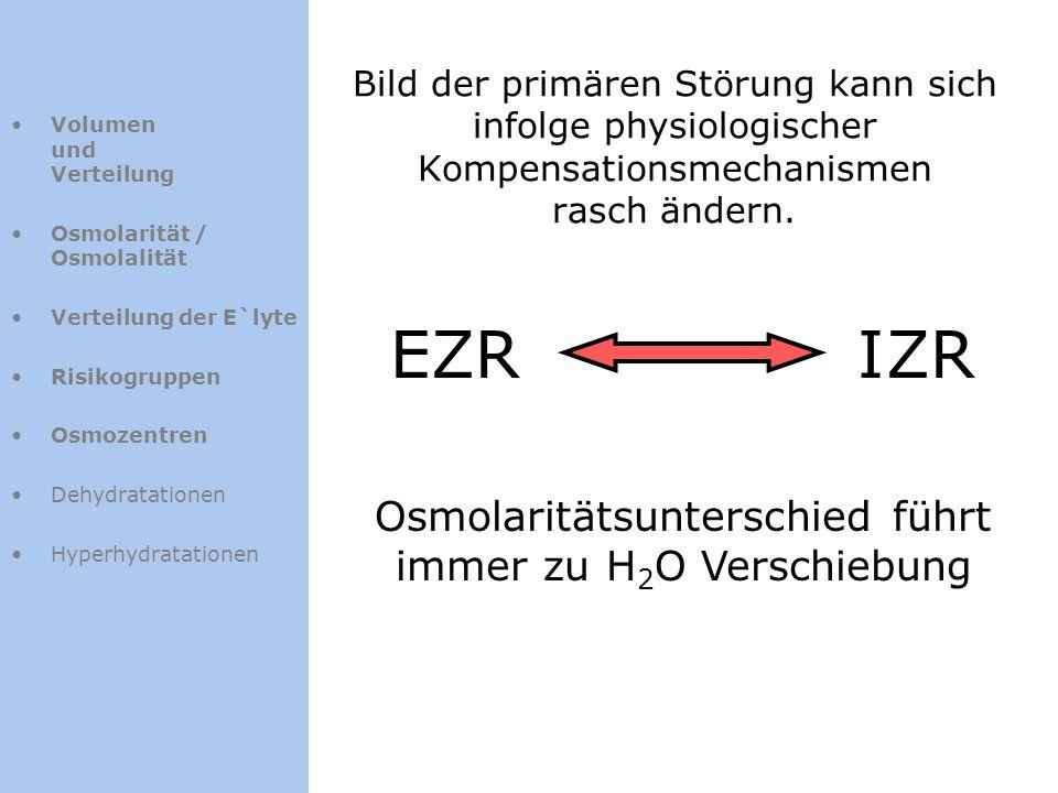 Bild der primären Störung kann sich infolge physiologischer Kompensationsmechanismen rasch ändern. EZRIZR Osmolaritätsunterschied führt immer zu H 2 O