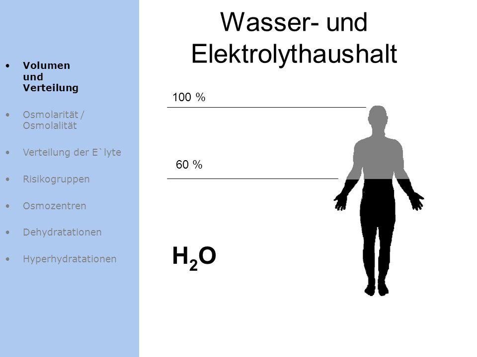 Wasser- und Elektrolythaushalt 100 % 60 % H2OH2O Volumen und Verteilung Osmolarität / Osmolalität Verteilung der E`lyte Risikogruppen Osmozentren Dehy
