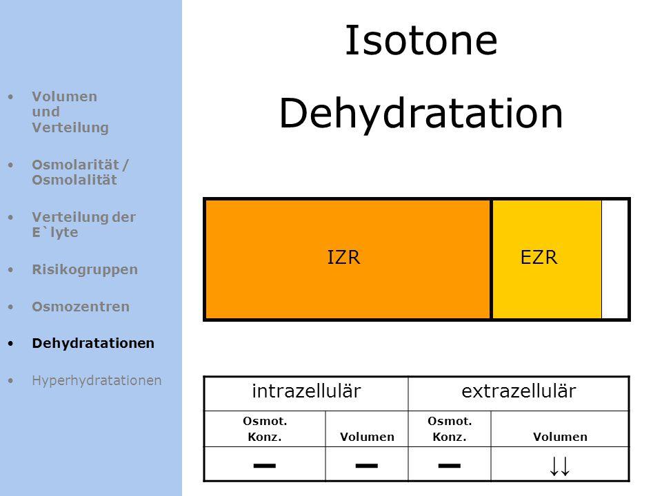 Isotone Dehydratation IZREZR Volumen und Verteilung Osmolarität / Osmolalität Verteilung der E`lyte Risikogruppen Osmozentren Dehydratationen Hyperhyd
