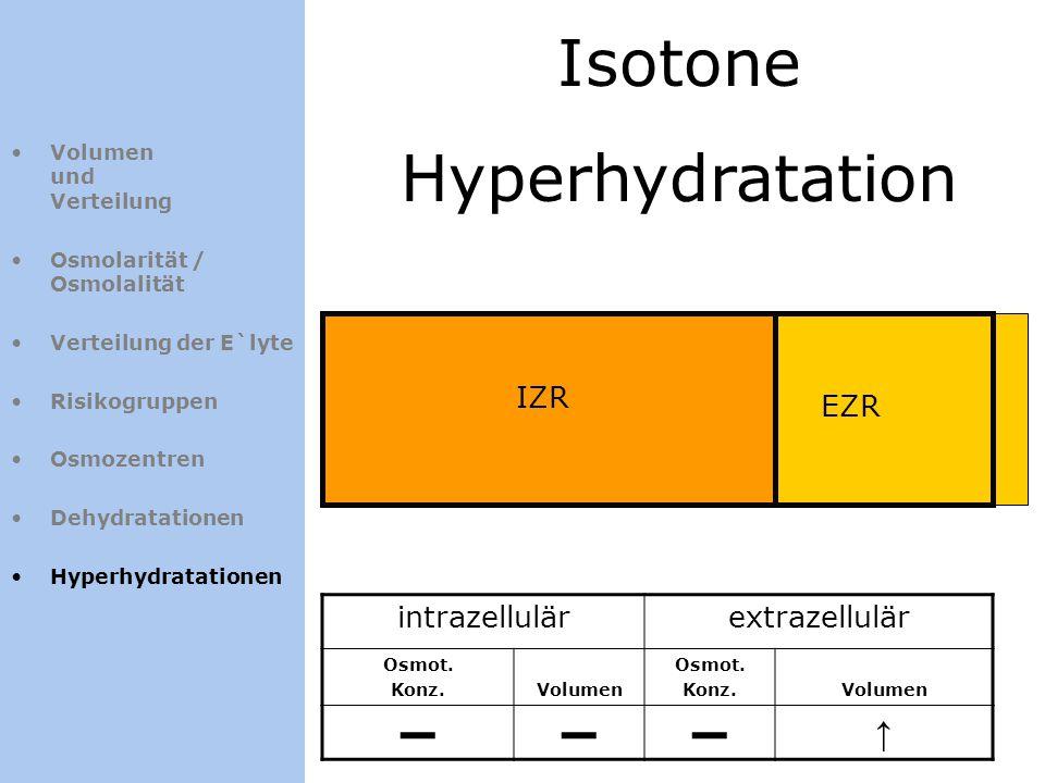 Isotone Hyperhydratation IZR EZR Volumen und Verteilung Osmolarität / Osmolalität Verteilung der E`lyte Risikogruppen Osmozentren Dehydratationen Hype