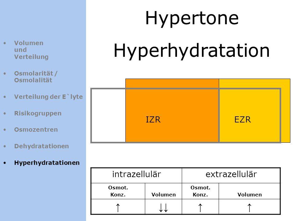 Hypertone Hyperhydratation IZREZR Volumen und Verteilung Osmolarität / Osmolalität Verteilung der E`lyte Risikogruppen Osmozentren Dehydratationen Hyp