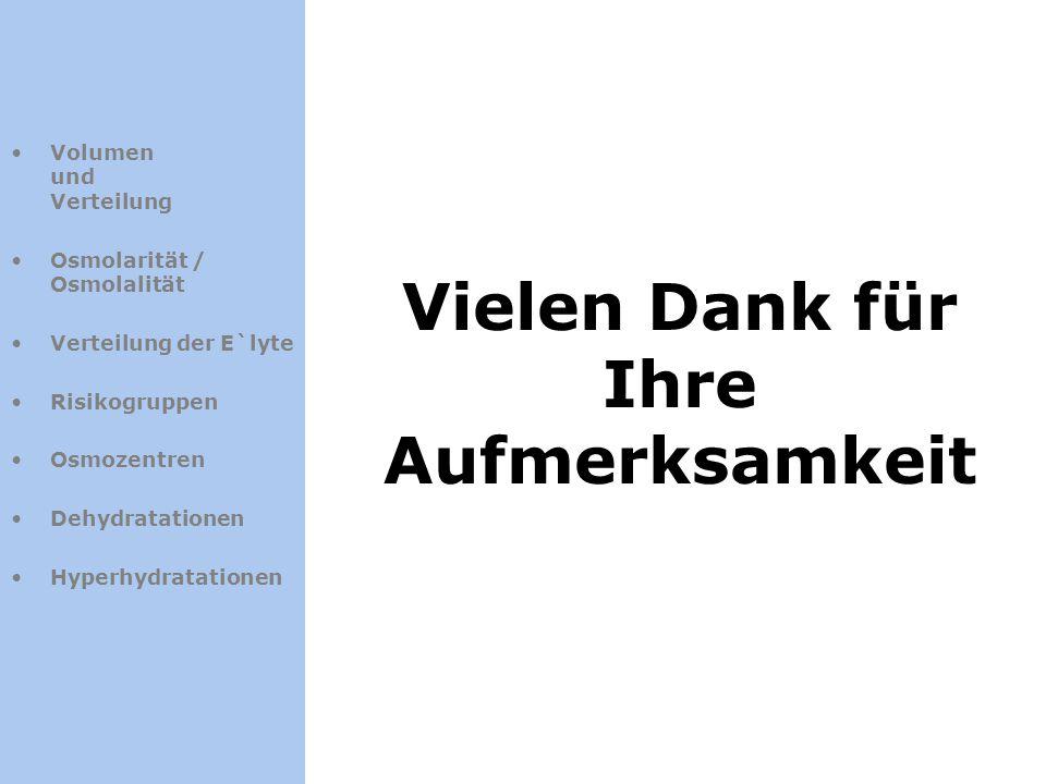 Volumen und Verteilung Osmolarität / Osmolalität Verteilung der E`lyte Risikogruppen Osmozentren Dehydratationen Hyperhydratationen Vielen Dank für Ih