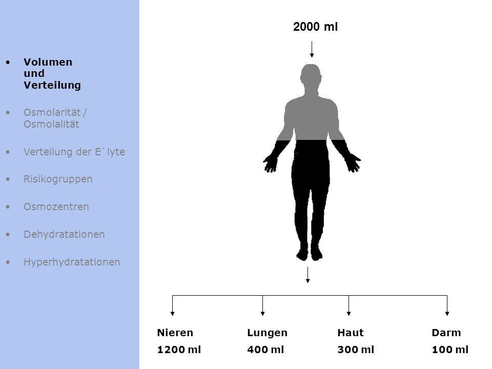 Volumen und Verteilung Osmolarität / Osmolalität Verteilung der E`lyte Risikogruppen Osmozentren Dehydratationen Hyperhydratationen 2000 ml Nieren 120