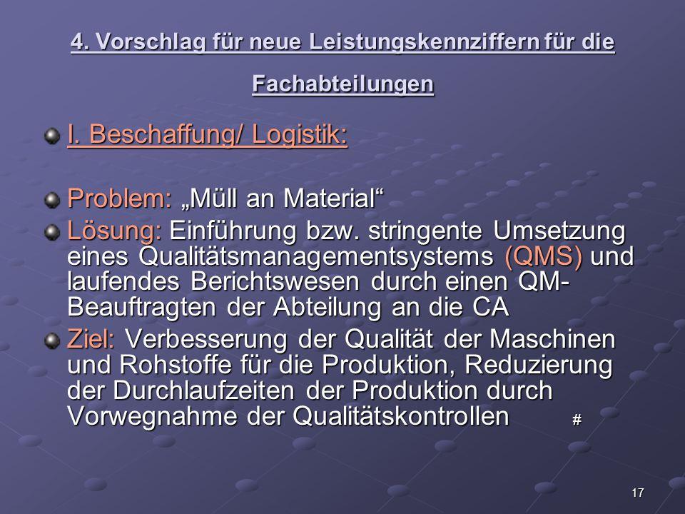 17 4. Vorschlag für neue Leistungskennziffern für die Fachabteilungen I. Beschaffung/ Logistik: Problem: Müll an Material Lösung: Einführung bzw. stri