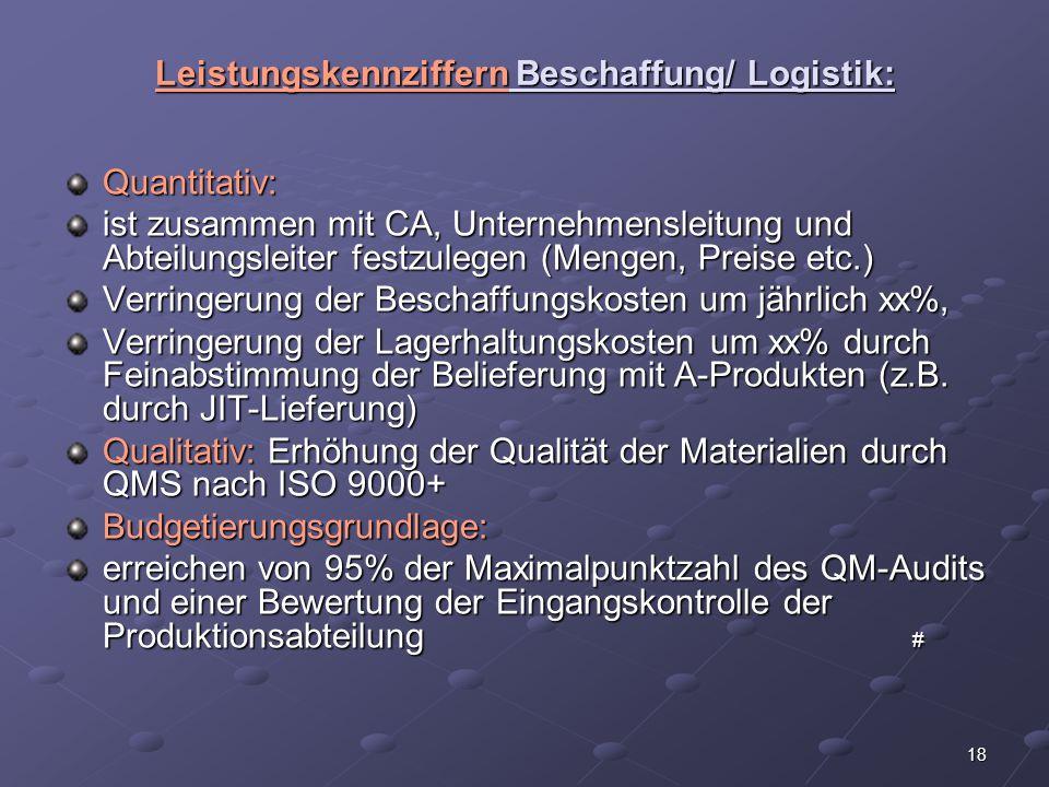 18 Leistungskennziffern Beschaffung/ Logistik: Quantitativ: ist zusammen mit CA, Unternehmensleitung und Abteilungsleiter festzulegen (Mengen, Preise