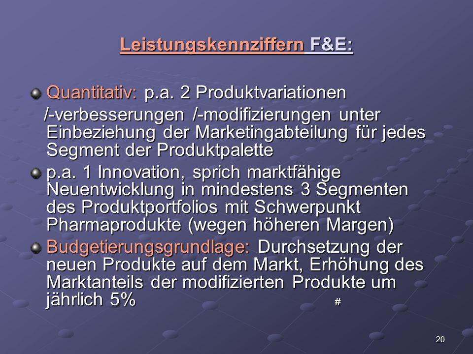 20 Leistungskennziffern F&E: Quantitativ: p.a. 2 Produktvariationen /-verbesserungen /-modifizierungen unter Einbeziehung der Marketingabteilung für j