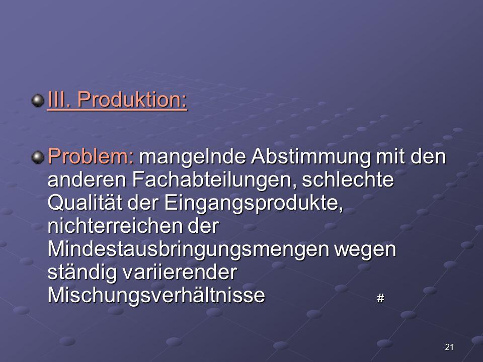 21 III. Produktion: Problem: mangelnde Abstimmung mit den anderen Fachabteilungen, schlechte Qualität der Eingangsprodukte, nichterreichen der Mindest
