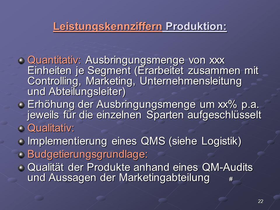 22 Leistungskennziffern Produktion: Quantitativ: Ausbringungsmenge von xxx Einheiten je Segment (Erarbeitet zusammen mit Controlling, Marketing, Unter