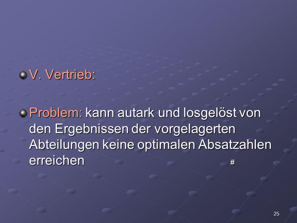 25 V. Vertrieb: Problem: kann autark und losgelöst von den Ergebnissen der vorgelagerten Abteilungen keine optimalen Absatzahlen erreichen #