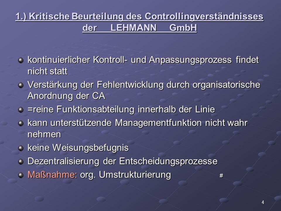 4 kontinuierlicher Kontroll- und Anpassungsprozess findet nicht statt Verstärkung der Fehlentwicklung durch organisatorische Anordnung der CA =reine F