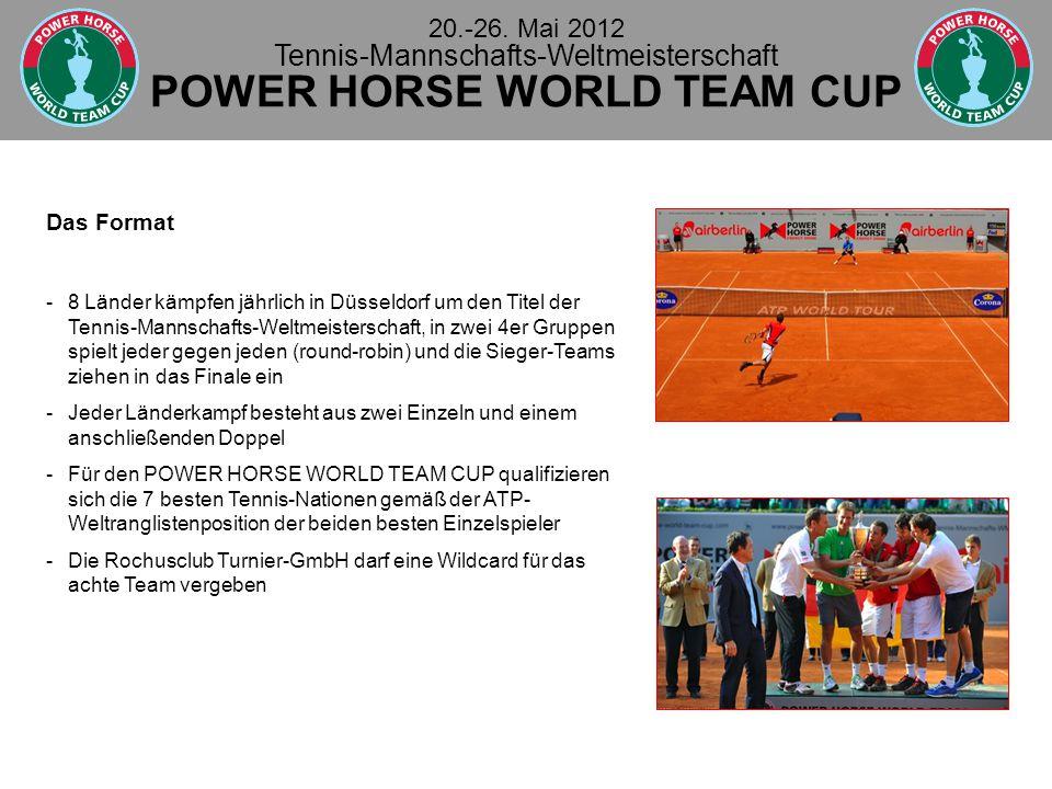 Das Format - 8 Länder kämpfen jährlich in Düsseldorf um den Titel der Tennis-Mannschafts-Weltmeisterschaft, in zwei 4er Gruppen spielt jeder gegen jeden (round-robin) und die Sieger-Teams ziehen in das Finale ein - Jeder Länderkampf besteht aus zwei Einzeln und einem anschließenden Doppel - Für den POWER HORSE WORLD TEAM CUP qualifizieren sich die 7 besten Tennis-Nationen gemäß der ATP- Weltranglistenposition der beiden besten Einzelspieler - Die Rochusclub Turnier-GmbH darf eine Wildcard für das achte Team vergeben 20.-26.