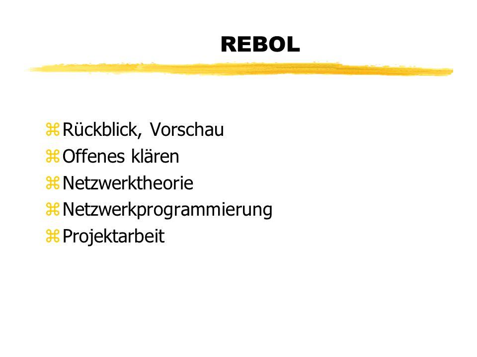 REBOL Workshop zGrundlagen & Erste Schritte zVertiefung, /View zMehr /View, DRAW, EFFECT, Parse z> Netzwerkprogrammierung z> Projekt zAusgewählte Kapitel (/Command?)