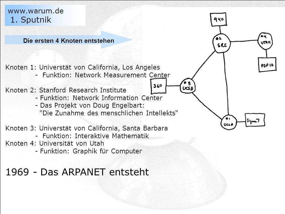 www.warum.de 1. Sputnik UDSSR 1957 Sputnik USA Gründung der ARPA (Advanced Research Projects Agency) unter Einfluss des Pentagon sdafa