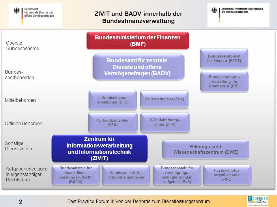 2 Best Practice Forum II: Von der Behörde zum Dienstleistungszentrum ZIVIT und BADV innerhalb der Bundesfinanzverwaltung Bundesministerium der Finanze