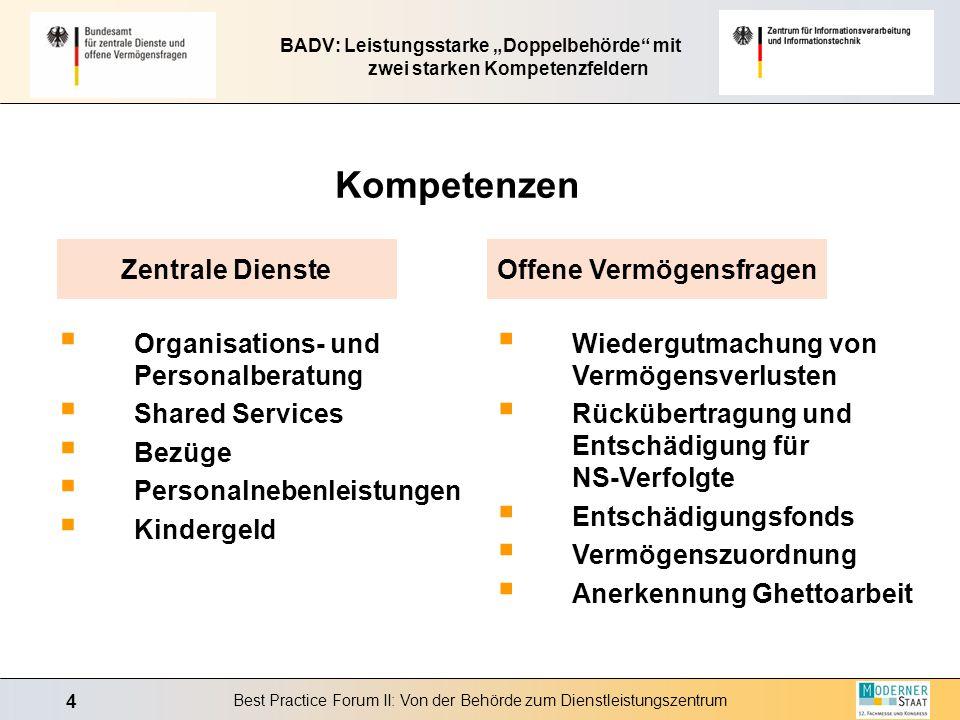 4 Best Practice Forum II: Von der Behörde zum Dienstleistungszentrum BADV: Leistungsstarke Doppelbehörde mit zwei starken Kompetenzfeldern Kompetenzen