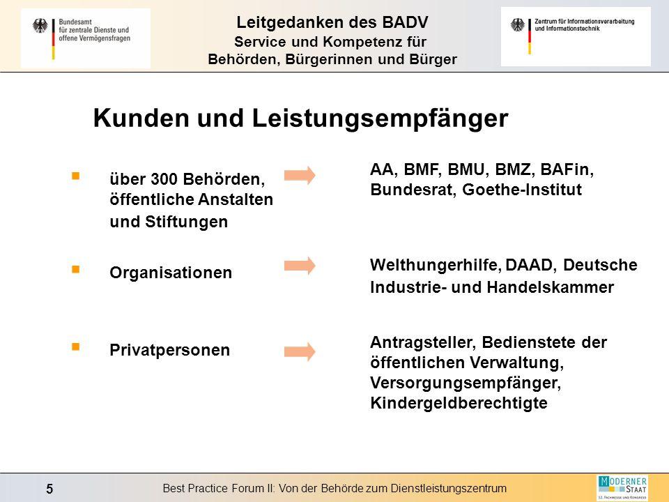5 Best Practice Forum II: Von der Behörde zum Dienstleistungszentrum Leitgedanken des BADV Service und Kompetenz für Behörden, Bürgerinnen und Bürger