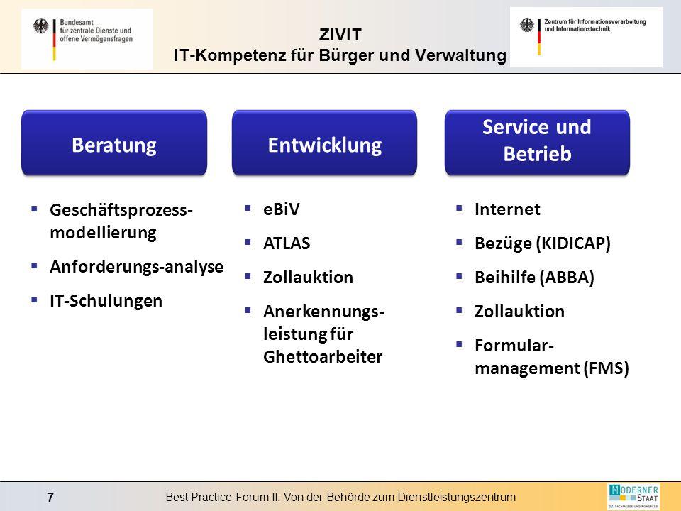 7 Best Practice Forum II: Von der Behörde zum Dienstleistungszentrum ZIVIT IT-Kompetenz für Bürger und Verwaltung BeratungEntwicklung Service und Betr