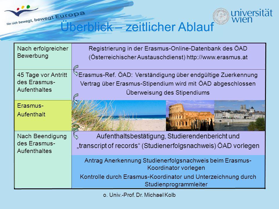 o. Univ.-Prof. Dr. Michael Kolb Überblick – zeitlicher Ablauf 45 Tage vor Antritt des Erasmus- Aufenthaltes Nach erfolgreicher Bewerbung Erasmus- Aufe