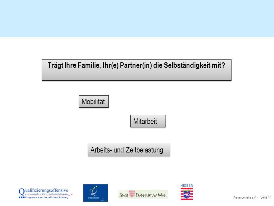 Frauenbetriebe e.V. · Seite 14 Trägt Ihre Familie, Ihr(e) Partner(in) die Selbständigkeit mit.