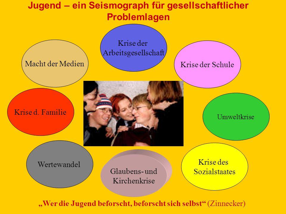 Q: 14. Shell-Jugendstudie 2002 Wertorientierung Jugendlicher (12-25 J.) (sehr) wichtige Werte