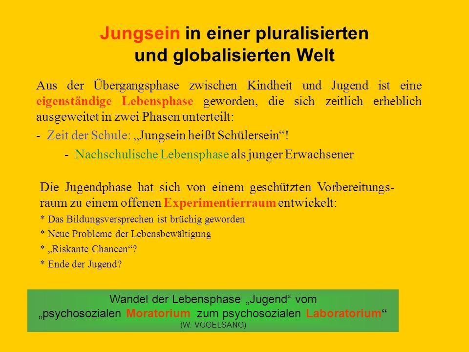 Religionszugehörigkeit Jugendlicher Quelle: Jürgen Zinnecker u.a.: null zoff & voll busy, 2002