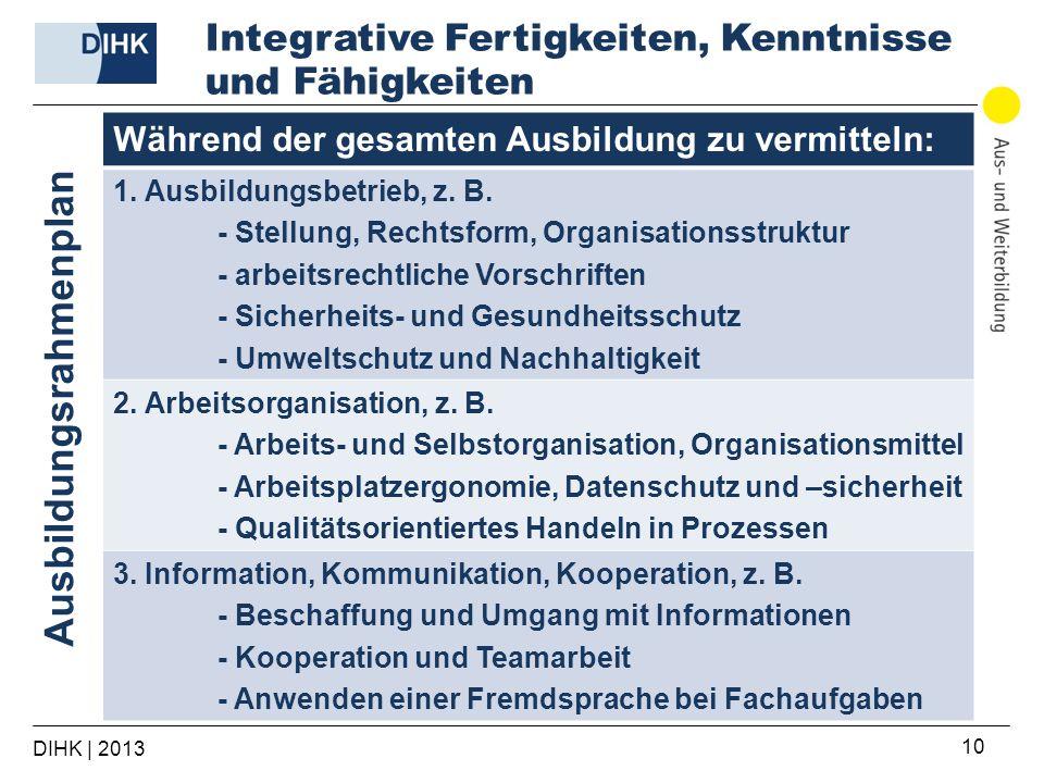 DIHK | 2013 10 Während der gesamten Ausbildung zu vermitteln: 1. Ausbildungsbetrieb, z. B. - Stellung, Rechtsform, Organisationsstruktur - arbeitsrech
