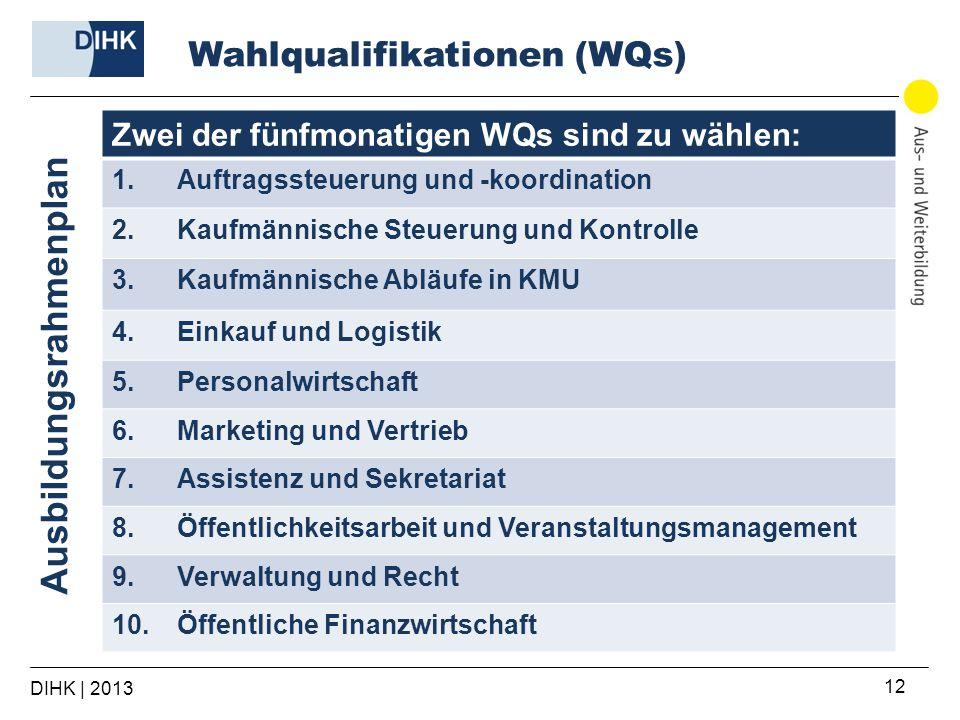 DIHK | 2013 12 Zwei der fünfmonatigen WQs sind zu wählen: 1.Auftragssteuerung und -koordination 2.Kaufmännische Steuerung und Kontrolle 3.Kaufmännische Abläufe in KMU 4.Einkauf und Logistik 5.Personalwirtschaft 6.Marketing und Vertrieb 7.Assistenz und Sekretariat 8.Öffentlichkeitsarbeit und Veranstaltungsmanagement 9.Verwaltung und Recht 10.Öffentliche Finanzwirtschaft Wahlqualifikationen (WQs) Ausbildungsrahmenplan