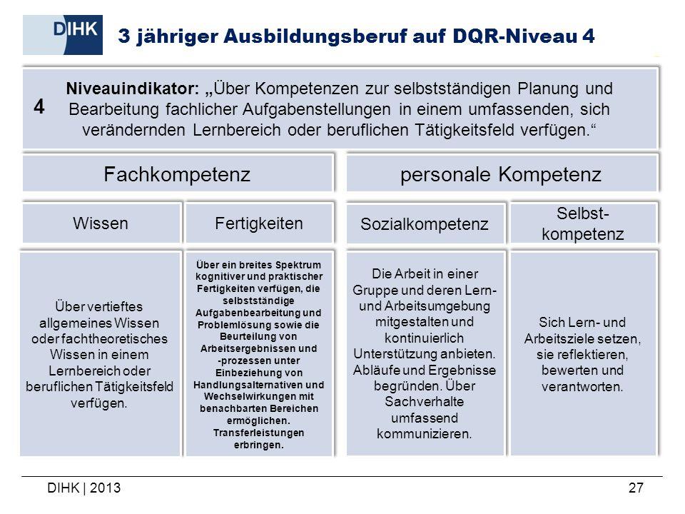 DIHK | 201327 3 jähriger Ausbildungsberuf auf DQR-Niveau 4 Niveauindikator: Über Kompetenzen zur selbstständigen Planung und Bearbeitung fachlicher Aufgabenstellungen in einem umfassenden, sich verändernden Lernbereich oder beruflichen Tätigkeitsfeld verfügen.