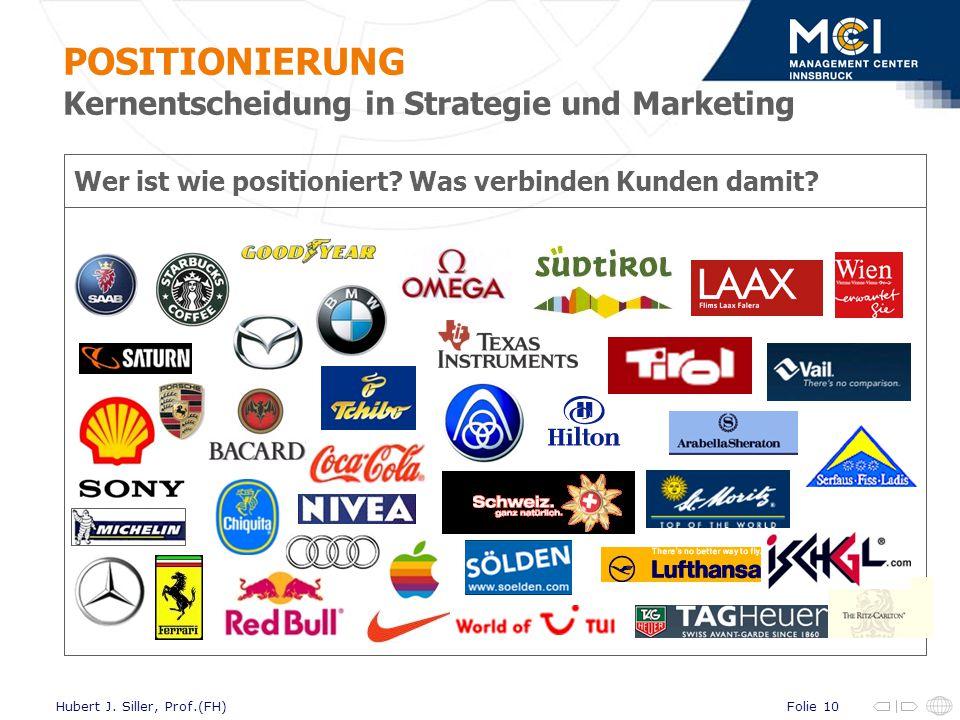 Folie 10Hubert J. Siller, Prof.(FH) Wer ist wie positioniert? Was verbinden Kunden damit? POSITIONIERUNG Kernentscheidung in Strategie und Marketing