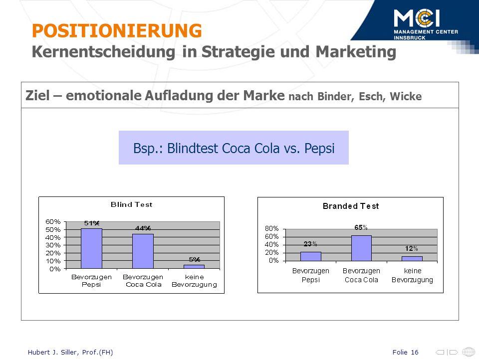 Folie 16Hubert J. Siller, Prof.(FH) Ziel – emotionale Aufladung der Marke nach Binder, Esch, Wicke Bsp.: Blindtest Coca Cola vs. Pepsi POSITIONIERUNG
