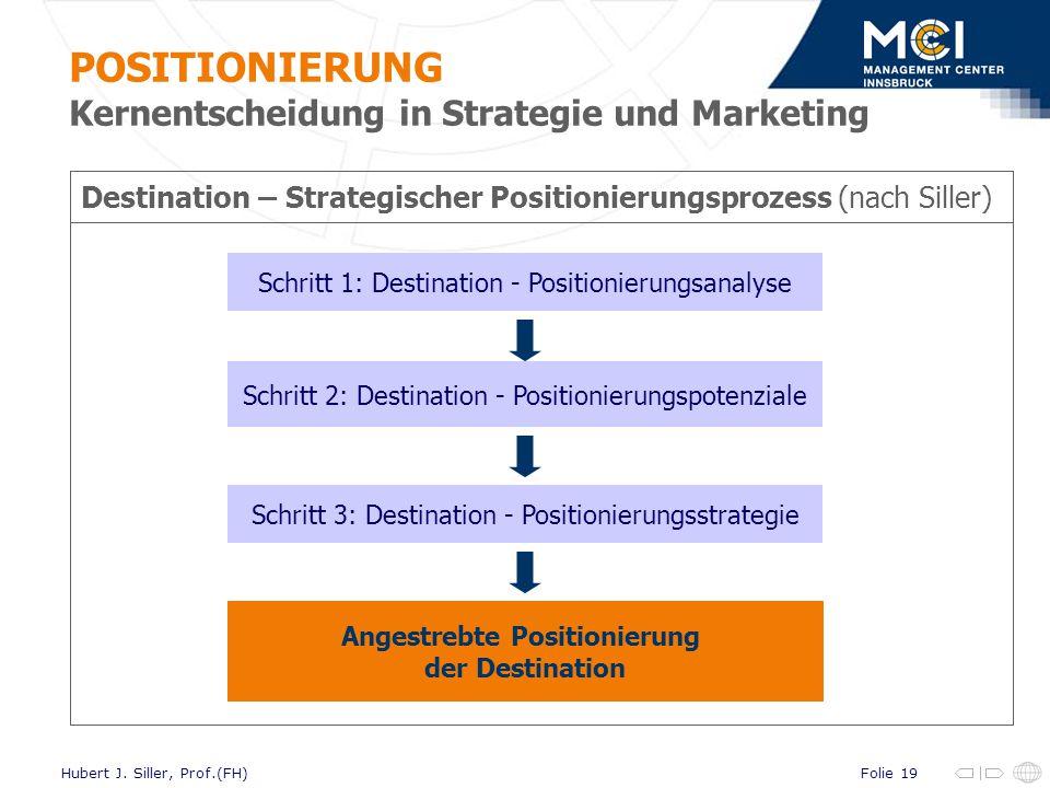 Folie 19Hubert J. Siller, Prof.(FH) Destination – Strategischer Positionierungsprozess (nach Siller) Schritt 1: Destination - Positionierungsanalyse S