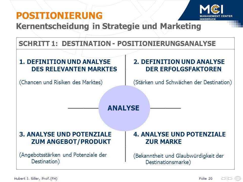 Folie 20Hubert J. Siller, Prof.(FH) DESTINATIONS- STRATEGIE 1. DEFINITION UND ANALYSE DES RELEVANTEN MARKTES (Chancen und Risiken des Marktes) 2. DEFI